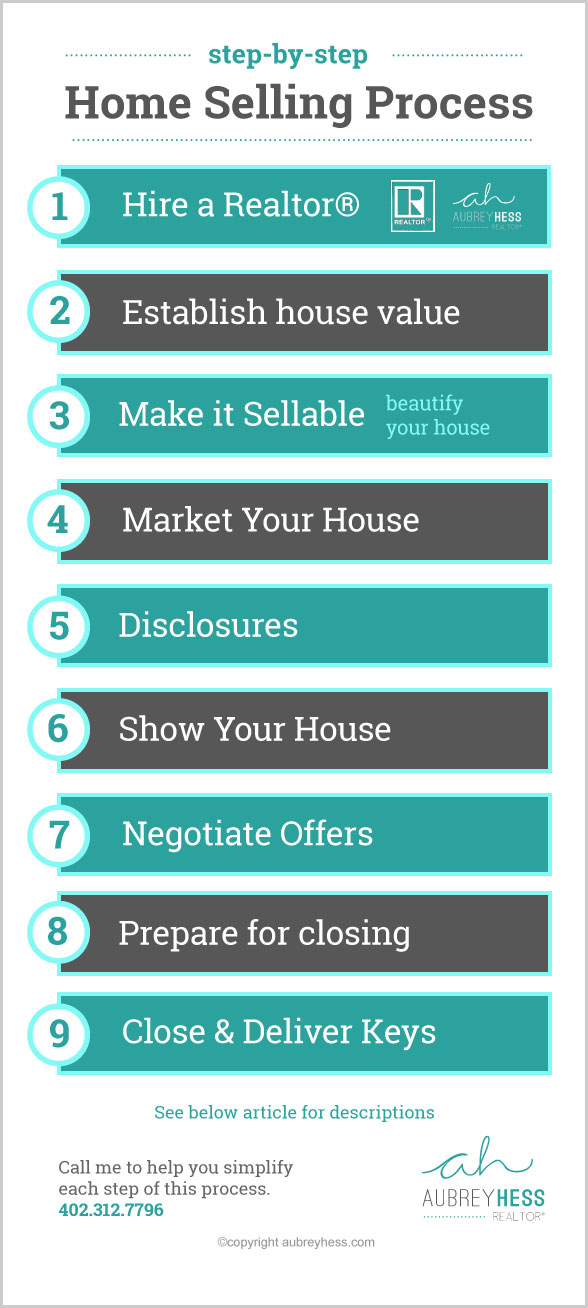 Home-selling-process-AubreyHess